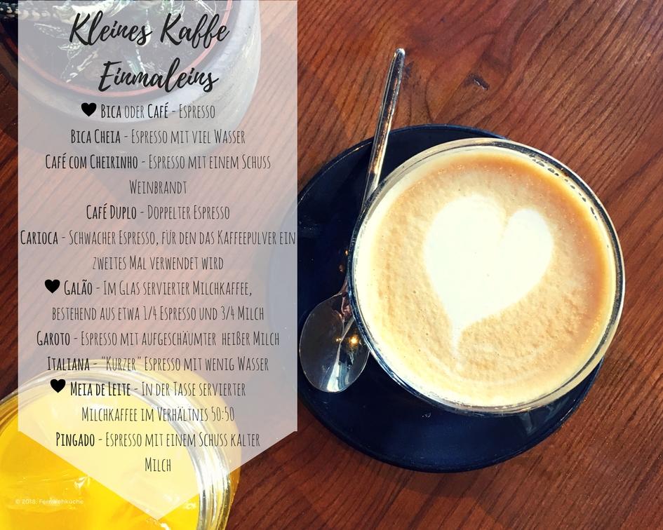 Kaffeeguide
